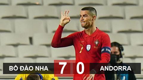 Kết quả Bồ Đào Nha 7-0 Andorra: Ronaldo ghi bàn, Bồ Đào Nha thắng tưng bừng