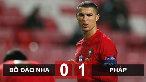 Kết quả Bồ Đào Nha 0-1 Pháp: Bồ Đào Nha trở thành cựu vương UEFA Nations League