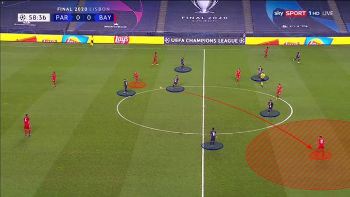 Sự sắc bén trong những đường chuyền của Thiago giúp Bayern hạ PSG ở chung kết Champions League