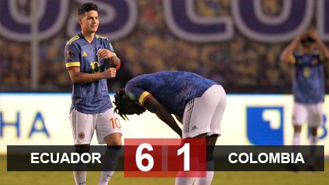 Kết quả Ecuador 6-1 Colombia: James ghi bàn từ penalty, Colombia vẫn thua tan tác
