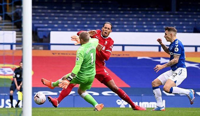 Pha bóng dẫn đến chấn thương nghiêm trọng của Van Dijk