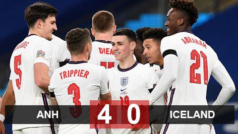 Kết quả Anh 4-0 Iceland: Tam sư chia tay Nations League mãn nhãn