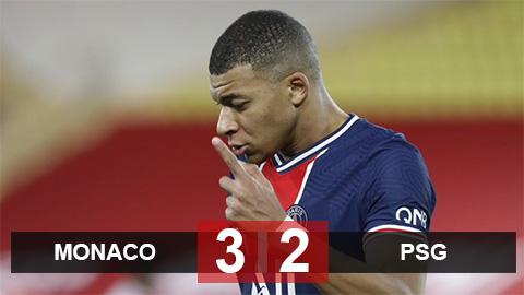 Kết quả Monaco 3-2 PSG: Ngược dòng ngoạn mục