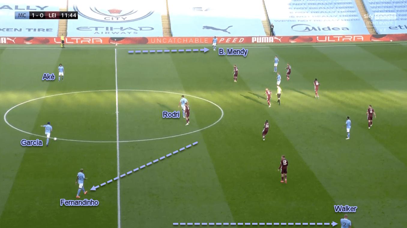 Man City sẽ có 3 trung vệ khi 2 hậu vệ biên tấn công