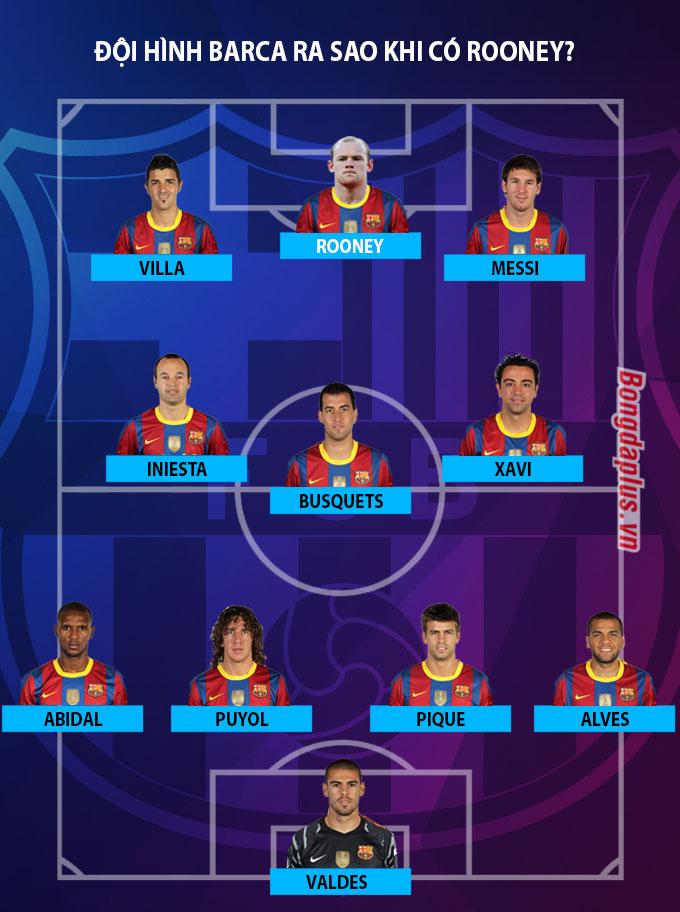 Đội hình Barca mà Rooney tưởng tượng