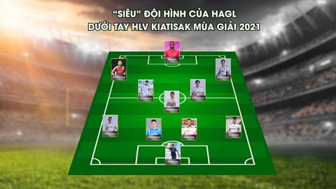 """""""Siêu đội hình"""" HAGL của HLV Kiatisak, sẵn sàng đánh chiếm ngôi vương V.League 2021"""
