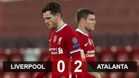Kết quả Liverpool 0-2 Atalanta: The Reds thua trận đầu tiên ở Champions League