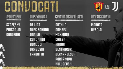 Danh sách cầu thủ Juventus tham dự trận đấu với Benevento