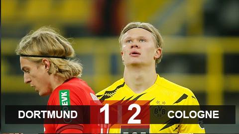 Kết quả Dortmund 1-2 Cologne: Dortmund mất ngôi nhì bảng - xổ số ngày 24032020