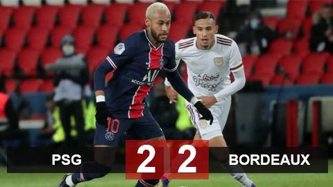 Kết quả PSG 2-2 Bordeaux: Neymar & Kean tỏa sáng vẫn không giữ trọn 3 điểm ở lại Paris