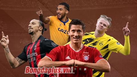 Chiếc giày Vàng châu Âu 2020/21: Lewandowski tụt xuống thứ 4, Ibrahimovic nằm trong top 10