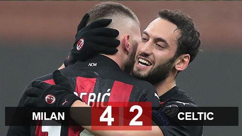 Kết quả Milan 4-2 Celtic: Ngược dòng ngoạn mục, Milan giành vé vào vòng knock-out