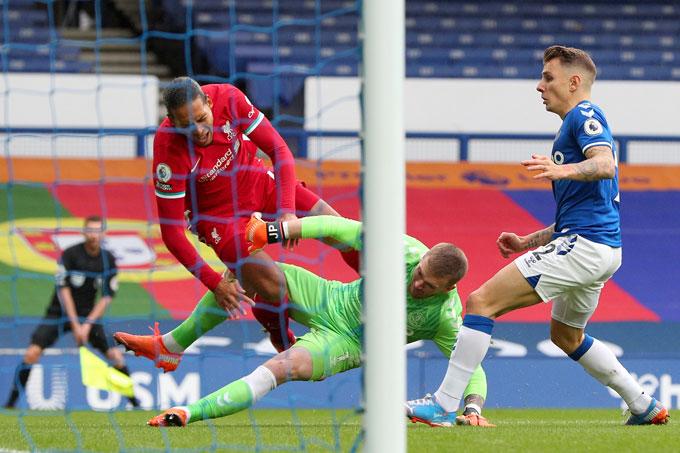 Van Dijk dính chấn thương nặng ở trận derby Merseyside với Everton