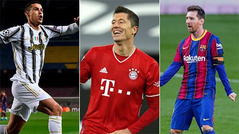 Ronaldo, Messi & Lewandowski tranh giải FIFA The Best 2020