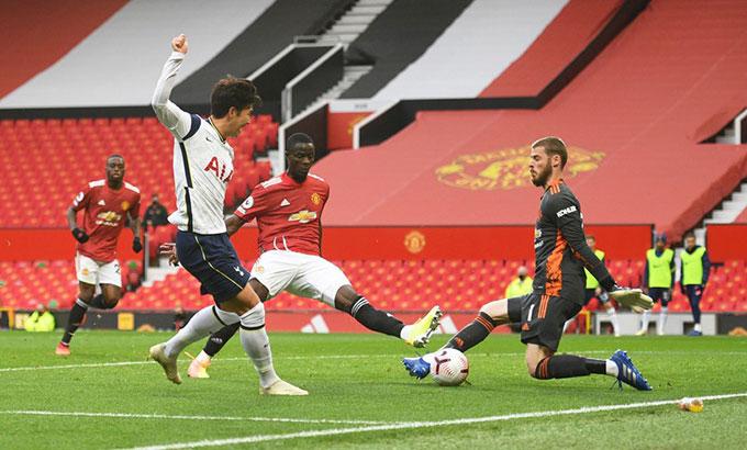 Man United nhận thất bại ê chề 1-6 trước Tottenham trên sân nhà