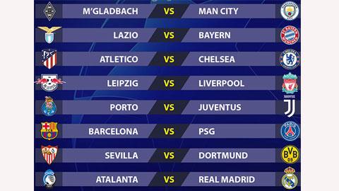 Bốc thăm vòng 1/8 Champions League: Man City, Liverpool dễ thở, Barca đại chiến PSG