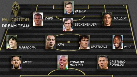Ronaldo, Messi góp mặt vào đội hình Quả bóng vàng mọi thời đại