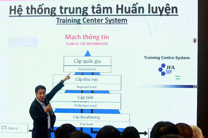 Ông Yusuke Adachi – Giám đốc kỹ thuật Liên đoàn Bóng đá Việt Nam