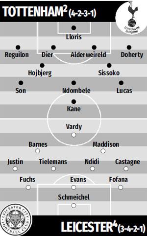 Đội hình dự kiến Tottenham vs Leicester