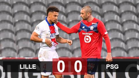 Kết quả Lille 0-0 PSG: Neymar không đá, Mbappe dự bị, PSG bị đội đầu bảng cầm chân