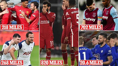 Chelsea an nhàn,  Liverpool khổ sở thế nào khi di chuyển trong dịp Giáng sinh?