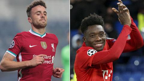 Đội hình phát hiện mới tại Champions League 2020: Gọi tên Jota, Davies