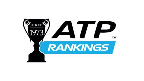 Bảng xếp hạng ATP 2021