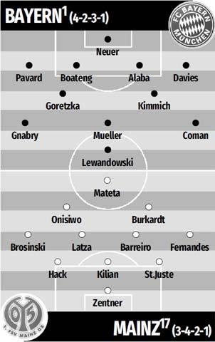 Đội hình dự kiến Bayern vs Mainz