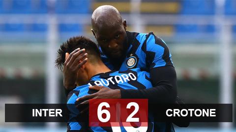 Kết quả Inter 6-2 Crotone: Lautaro lập hat-trick, Inter chiếm ngôi đầu của Milan