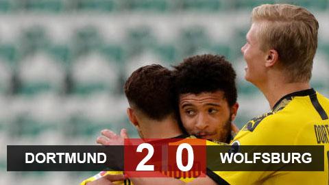 Kết quả Dortmund 2-0 Wolfsburg: Dortmund trở lại top 4