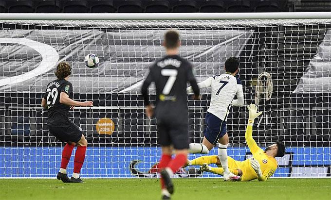 Son Heung-Min ấn định chiến thắng 2-0 cho Tottenham