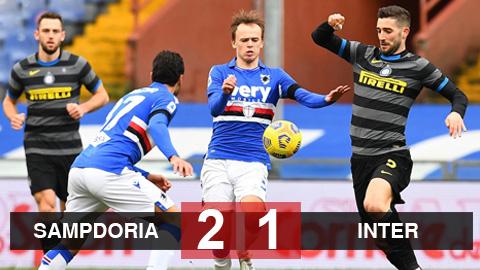 Kết quả Sampdoria 2-1 Inter Milan: Nerazzurri đứt mạch bất bại