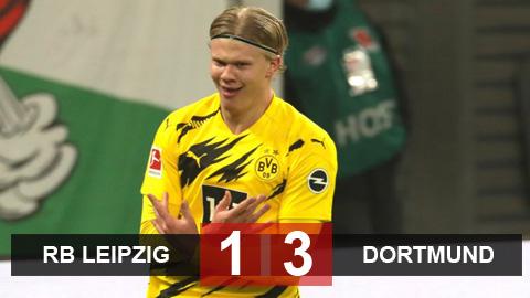 Kết quả RB Leipzig 1-3 Dortmund: Haaland và Sancho tỏa sáng