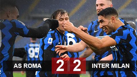 Kết quả Roma 2-2 Inter: Rượt đuổi ngoạn mục tại Olimpico
