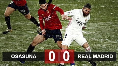Kết quả Osasuna 0-0 Real: Los Blancos lỡ cơ hội đòi lại ngôi đầu