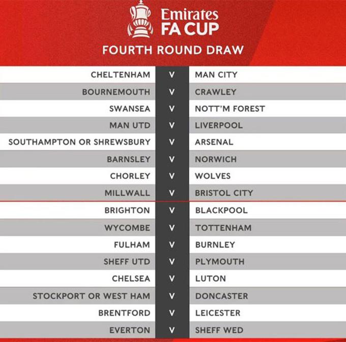 Các cặp đấu vòng 4 FA Cup