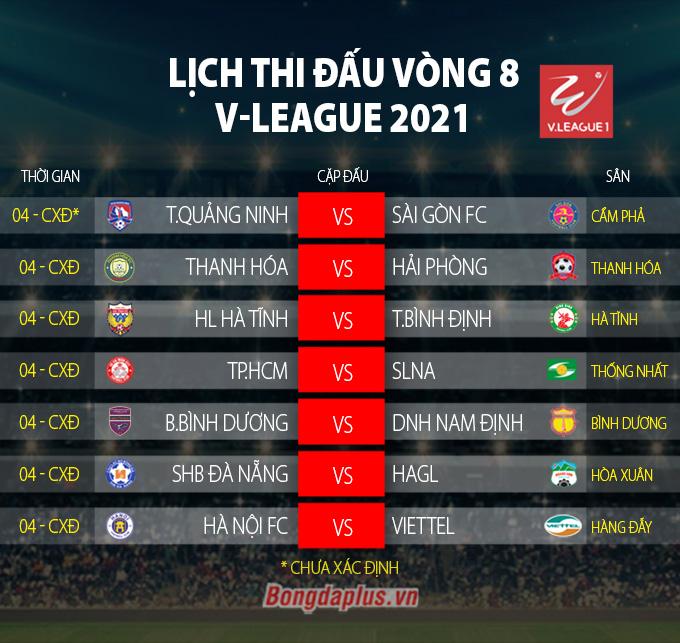 L U1ecbch Thi U0111 U1ea5u V League 2021 Giai U0111o U1ea1n 1