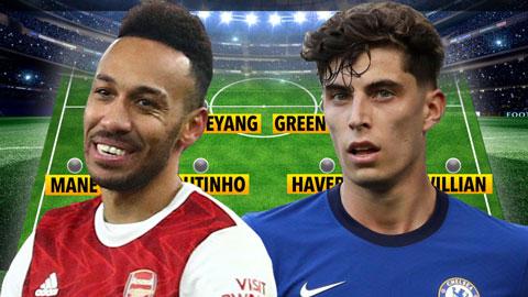 Aubameyang và Havertz lọt vào đội hình đang gây thất vọng nhất tại Premier League