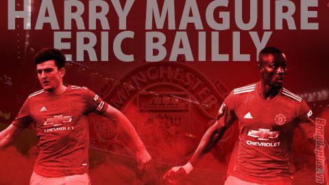 Bailly & Maguire: Cặp trung vệ trong mơ để M.U bắt bài Liverpool