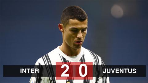 Kết quả Inter 2-0 Juventus: Xử đẹp nhà vô địch