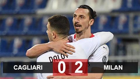 Kết quả Cagliari 0-2 Milan: Ibrahimovic tỏa sáng, Milan giữ vững ngôi đầu