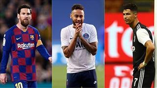 UEFA công bố đội hình của năm 2020 kết hợp Messi với Ronaldo, Neymar