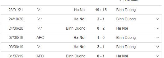 5 trận đối đầu gần đây giữa Hà Nội vs B.Bình Dương