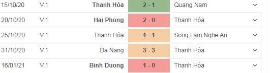 5 trận gần đây của Đông Á Thanh Hoá