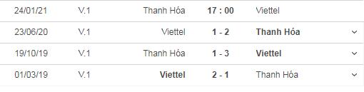 4 trận đối đầu gần của Đông Á Thanh Hoá và Viettel