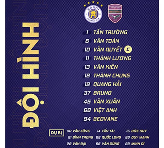 Hà Nội FC thiếu vắng Hùng Dũng do chấn thương