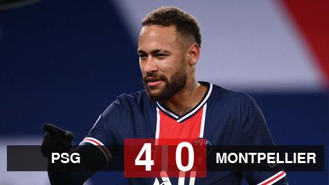 Kết quả PSG 4-0 Montpellier: Neymar và Mbappe nổ súng giúp PSG giữ vững vị trí số 1