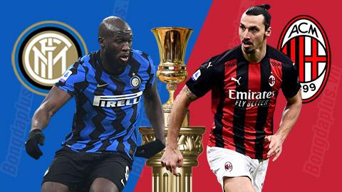 Nhận định bóng đá Inter vs Milan, 02h45 ngày 27/1