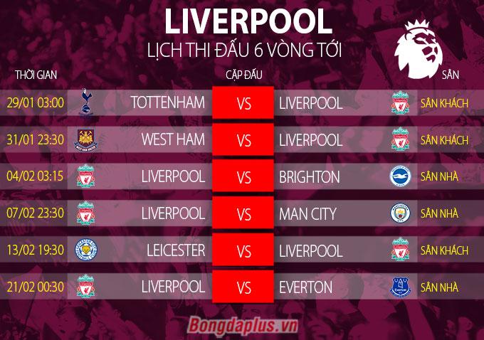 Lịch thi đấu của Liverpool trong thời gian tới