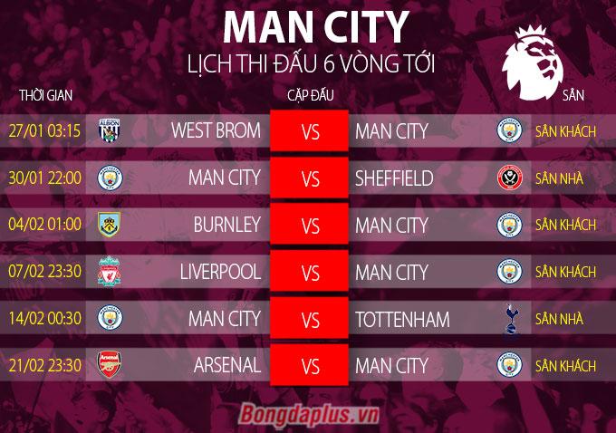 Lịch thi đấu của Man City
